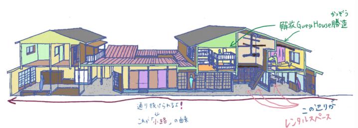 kaiho-guesthouse-katsuzo-yonago32